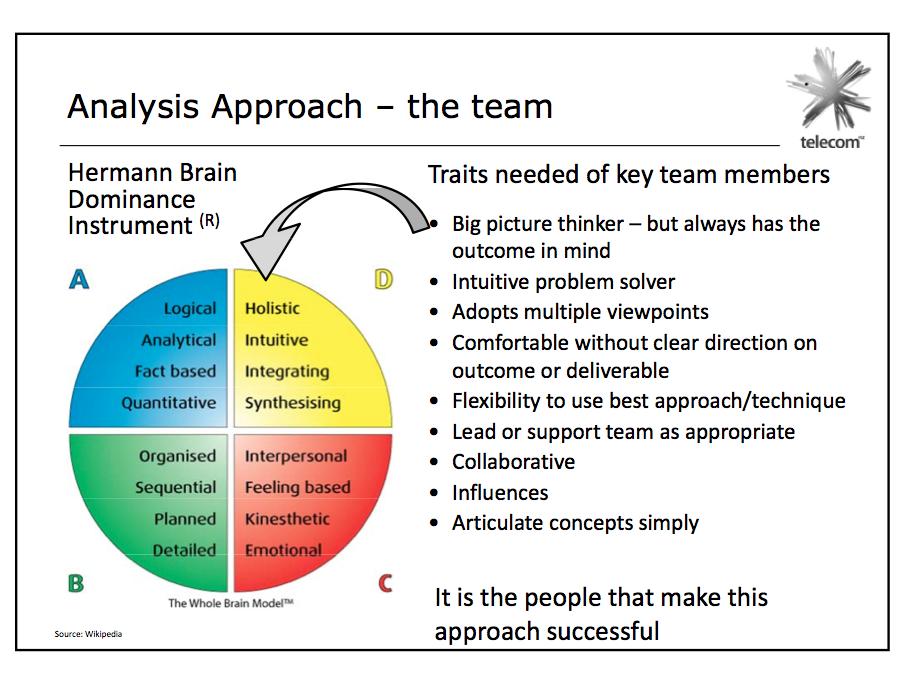 critical thinking and intelligence analysis pdf