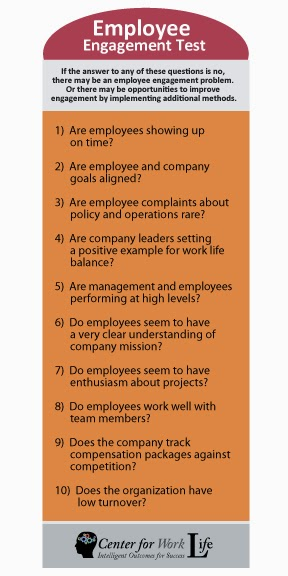 Employee Engagement (relates to Knowledge Management)