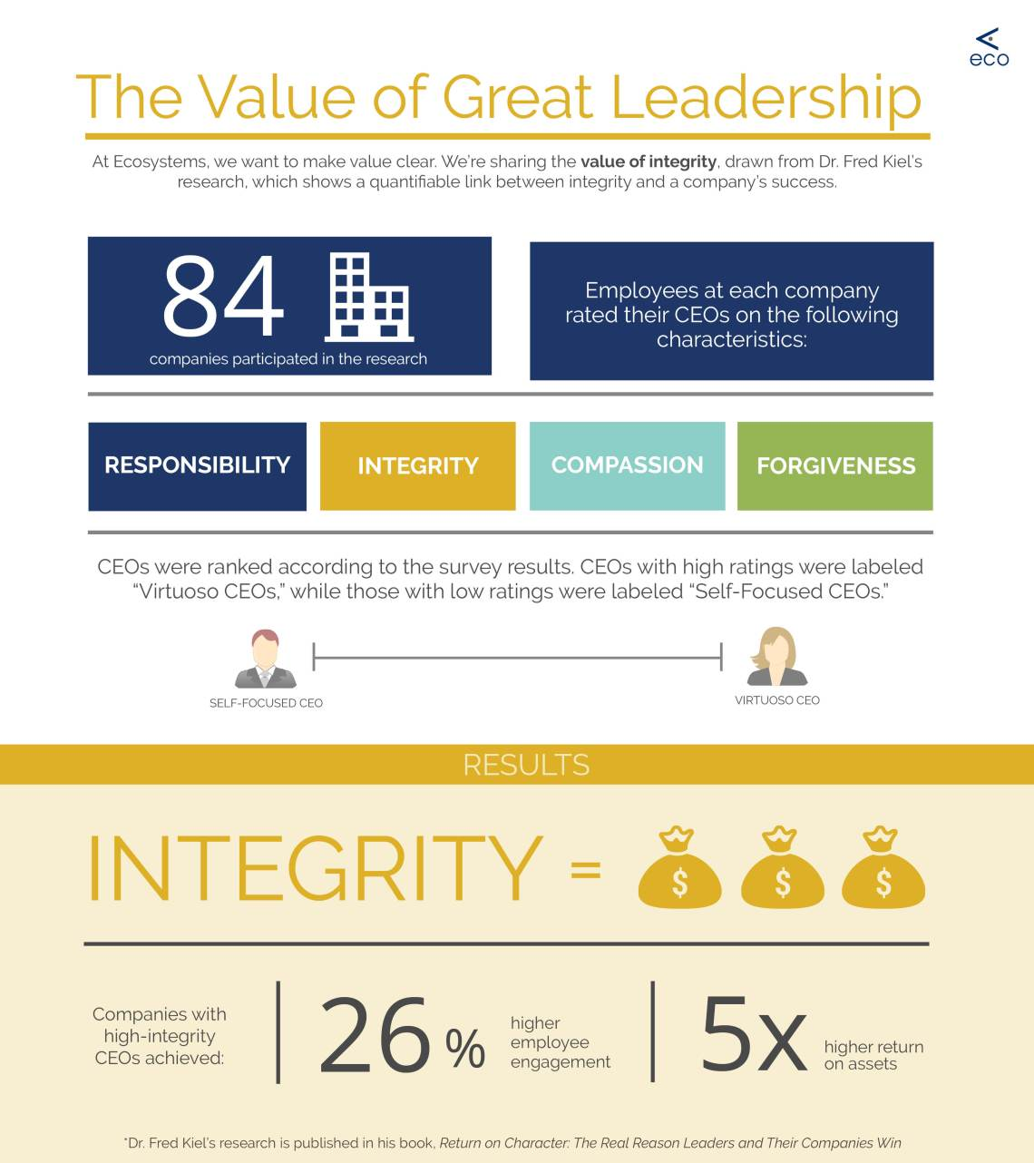 The-value-of-great-CEOs1