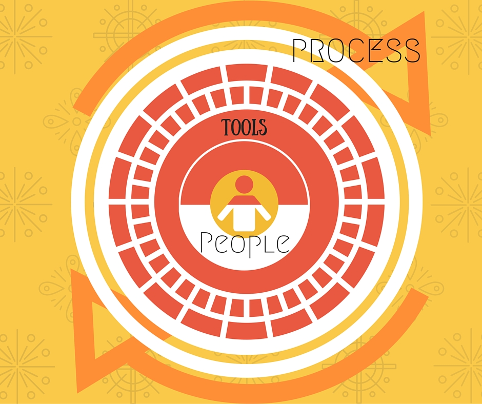-making sense-people