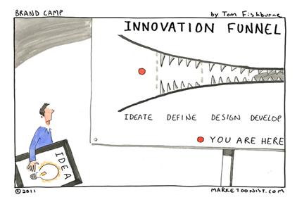 tom-fishburnes-innovation-funnel