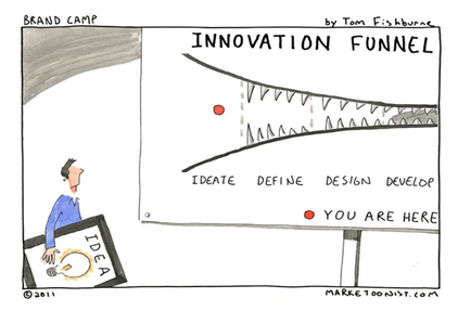 tom-fishburnes-innovation-funnel